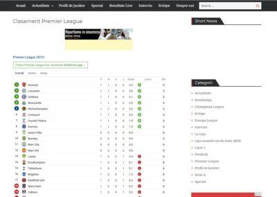 EuroFotbal-Clasamento